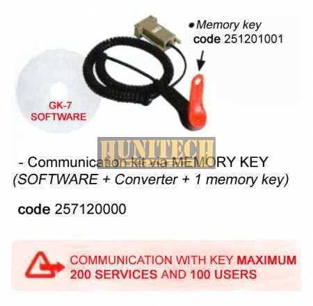 Kommunikációs szoftver Memória-kulccsal
